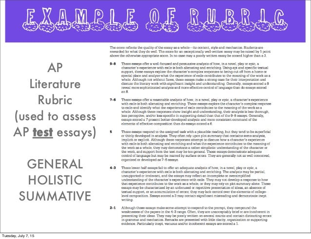 Ap english and composition essay rubric