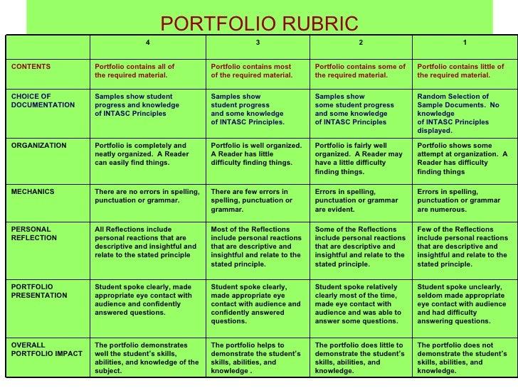 Rubrics: Useful Assessment Tools