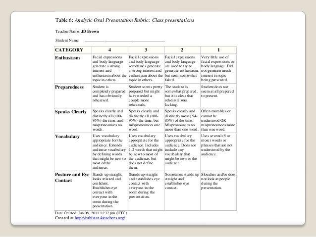 cultural proficiency dissertations