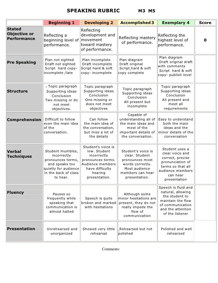 Rubrics all grades comments 3 speaking rubric ccuart Choice Image