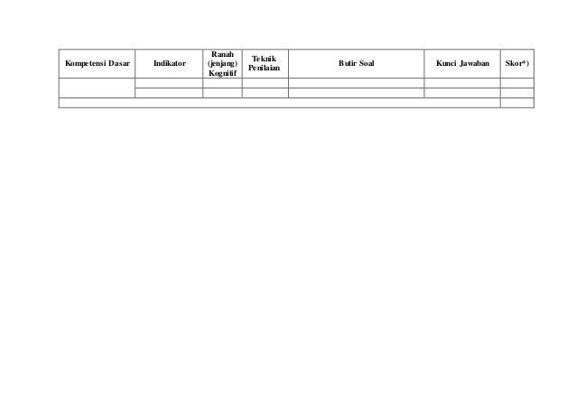 evaluasi pembelajaran  Slide 3