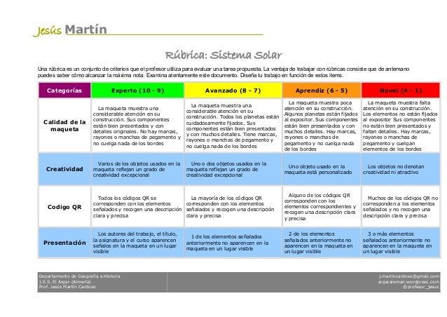 Jesús Martín Departamento de Geografía e Historia I.E.S. El Argar (Almería) Prof. Jesús Martín Cardoso j.martincardoso@gma...