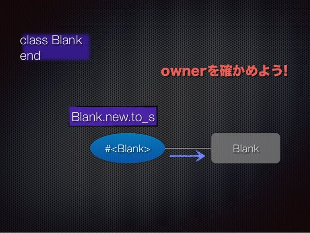 Blank  class Blank  end  Blank.new.to_s  #<Blank>  ownerを確かめよう!