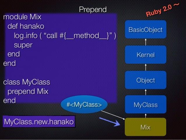 "Ruby 2.0 ~  BasicObject  Kernel  Mix  Prepend  module Mix  def hanako  log.info ( ""call #{__method__}"" )  super  end  end ..."