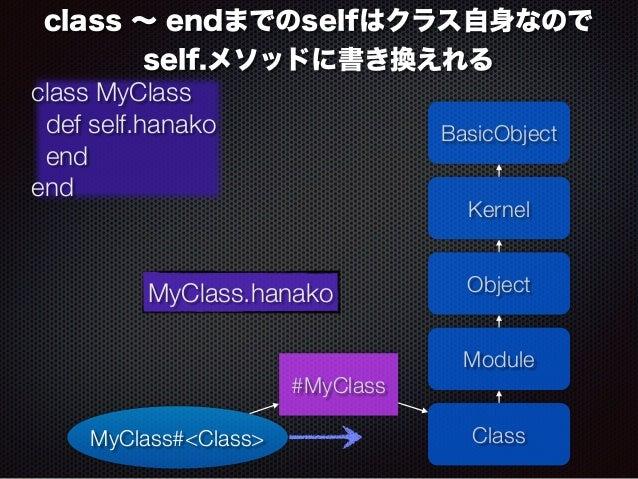 class ~ endまでのselfはクラス自身なので  self.メソッドに書き換えれる  BasicObject  Kernel  class MyClass  def self.hanako  end  end  MyClass.hana...