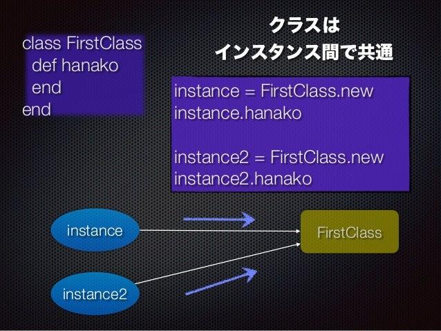 class FirstClass  def hanako  end  end  クラスは  インスタンス間で共通  instance FirstClass  instance2  instance = FirstClass.new  insta...