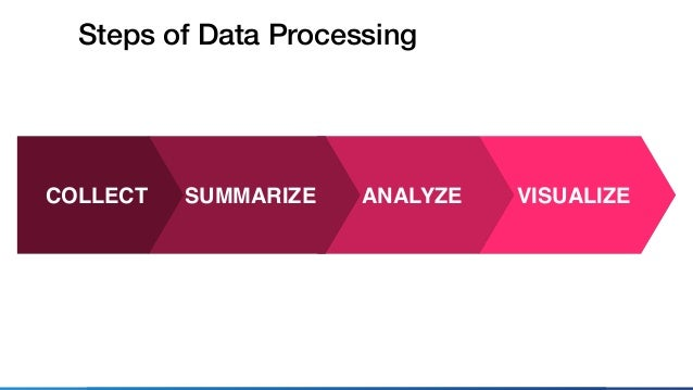 OSS Products related with Ruby VISUALIZEANALYZESUMMARIZE Steps of Data Processing COLLECT