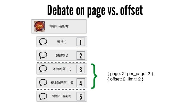 Debate on page vs. offset }{ page: 2, per_page: 2 }! { offset: 2, limit: 2 } 頭推 :) 超好吃 :) 不好吃阿!:( 樓上決⾾鬥阿!:@ 떡볶이~敲好吃 1 2 3 ...