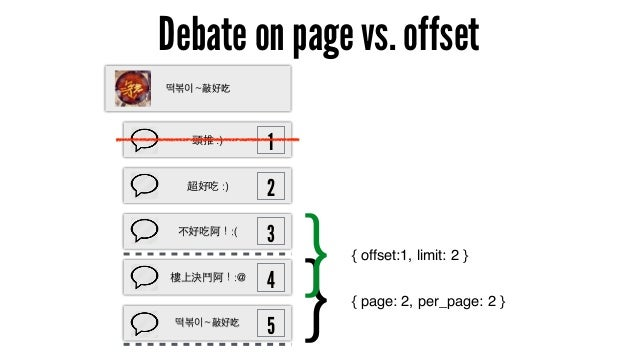 Debate on page vs. offset }}{ page: 2, per_page: 2 } 頭推 :) 超好吃 :) 不好吃阿!:( 樓上決⾾鬥阿!:@ 떡볶이~敲好吃 1 2 3 4 5 떡볶이~敲好吃 { offset:1, ...