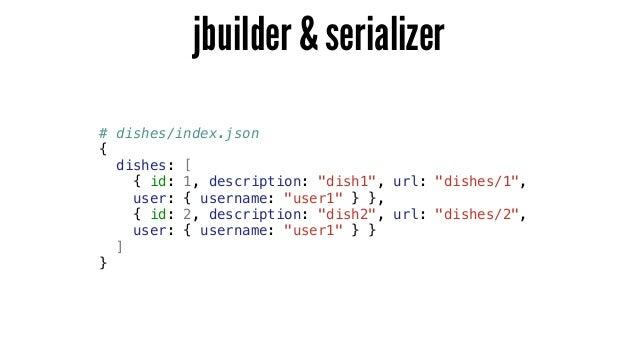 """jbuilder & serializer # dishes/index.json { dishes: [ { id: 1, description: """"dish1"""", url: """"dishes/1"""", user: { username: """"u..."""