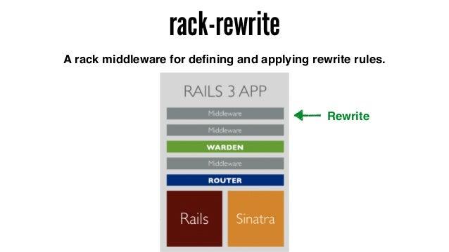 rack-rewrite A rack middleware for defining and applying rewrite rules. Rewrite - rewrite 是 web server, e.g. Apache, nginx(...