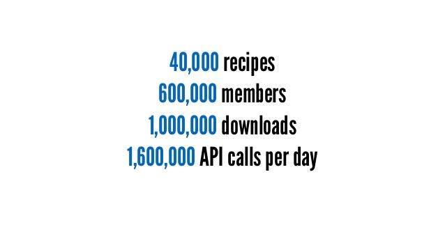 40,000 recipes 600,000 members 1,000,000 downloads 1,600,000 API calls per day - 相關數據,其中 API calls 約為 160 萬次每日的量