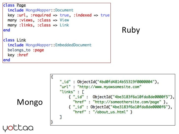 Ruby<br />Mongo<br />