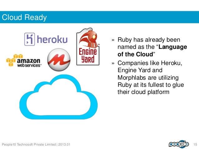 Ruby on Rails Development Ecosystem
