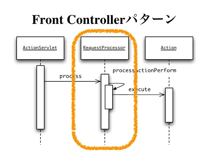 JRubyRequestController#init()container = new ScriptingContainer(                  LocalContextScope.THREADSAFE            ...