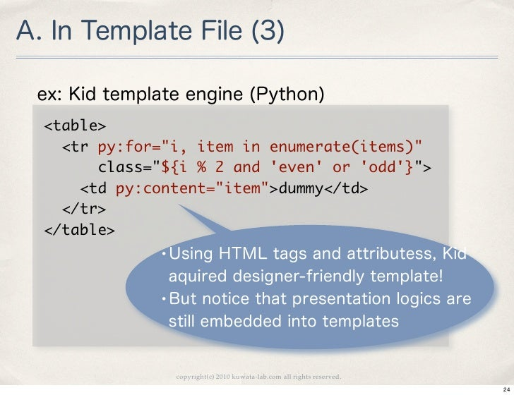 How to Make Designer-Friendly Template Engine