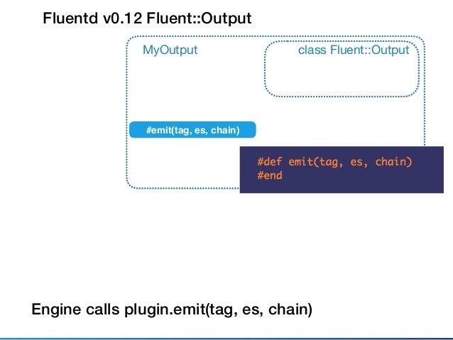 Fluentd v0.12 Fluent::BufferedOutput (1) class Fluent::Outputclass BufferedOutput #emit(tag, es, chain, key) MyOutput #emit...