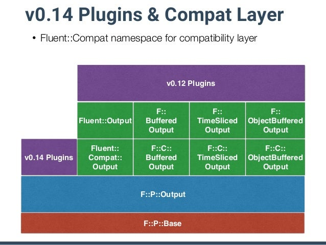 Double Decker Compat Layer? • Existing plugins inherits Fluent::Output or others • No more codes in Fluent top level :-( •...