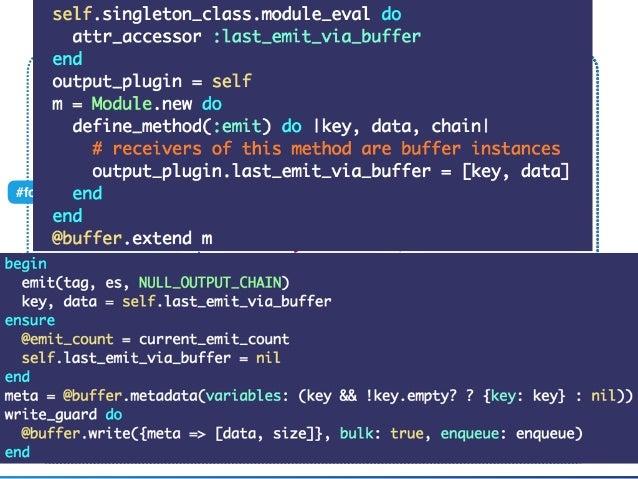"Fluent::Plugin::Outputclass MyOutput @buffer #write Compat::BufferedOutput #write(chunk) flush thread ""chunk"" has #metadata, ..."
