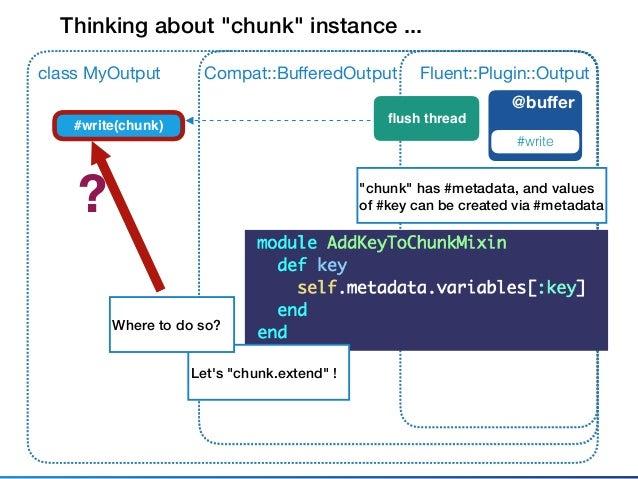Similar hacks for TimeSlicedOutput and ObjectBufferedOutput ...