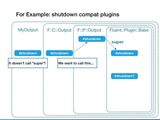What We Want To Do: Fluent::Plugin::Base #shutdown F::P::Output super #shutdown? #shutdown F::C::Output #shutdown MyOutput...