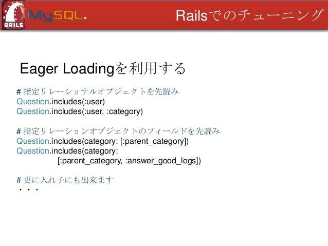 Railsでのチューニング  Eager Loadingチューニングのフロー 1. キャッシュを切る 2. rack-mini-profilerで大量発行SQLを探す 3. 対象のコントローラを探す 4. Includes を追加する 5. r...