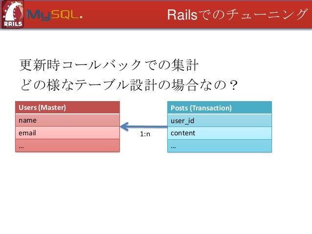 Railsでのチューニング  更新時コールバックでの集計 どの様なテーブル設計の場合なの? Users (Master)  Posts (Transaction)  name  user_id  email  1:n  …  content …...