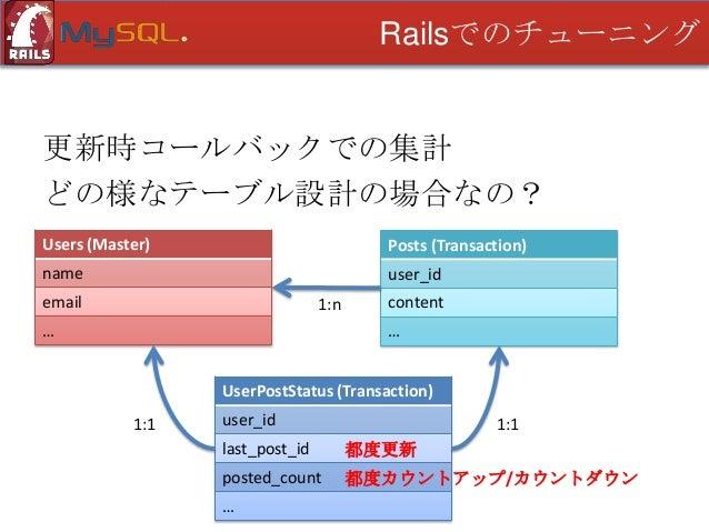 Railsでのチューニング  更新時コールバックでの集計 どの様なテーブル設計の場合なの? Users (Transaction) name  Posts (Transaction) 1:1 or n  user_id  email  cont...