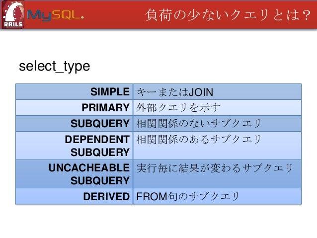 負荷の少ないクエリとは?  select_type SIMPLE キーまたはJOIN PRIMARY 外部クエリを示す SUBQUERY 相関関係のないサブクエリ DEPENDENT 相関関係のあるサブクエリ SUBQUERY UNCACHEA...
