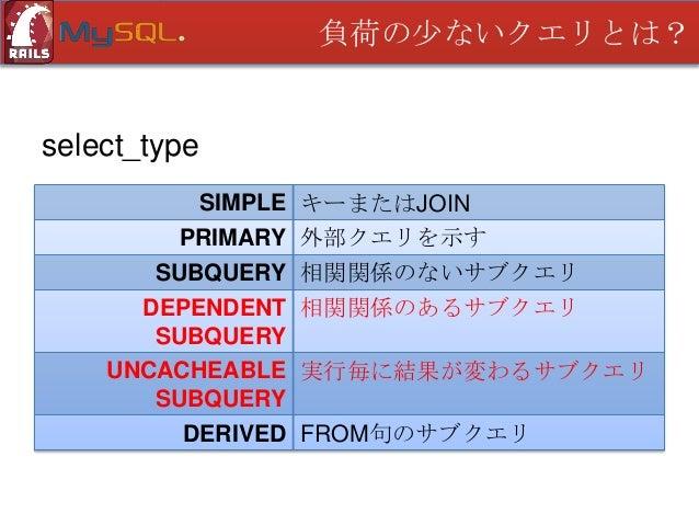 負荷の少ないクエリとは?  サブクエリ • SQL内部で更にSQLを発行し取得する事 • 遅いのは相関関係のあるサブクエリ