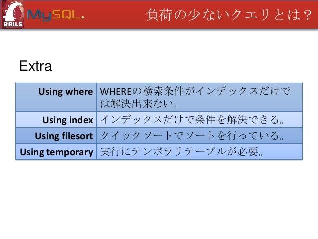 負荷の少ないクエリとは?  Extra Using where WHEREの検索条件がインデックスだけで は解決出来ない。 Using index インデックスだけで条件を解決できる。 Using filesort クイックソートでソートを行っ...