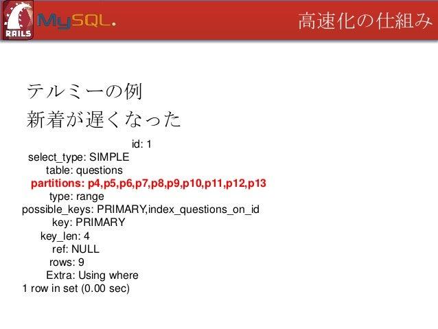 Ruby On Rails On Mysql チューニング入門