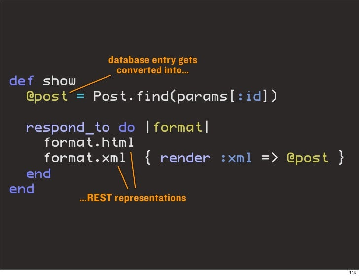 database entry gets               converted into… def show   @post = Post.find(params[:id])    respond_to do  format      ...