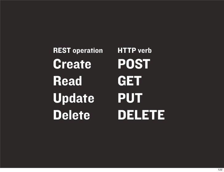 REST operation   HTTP verb  Create           POST Read             GET Update           PUT Delete           DELETE       ...