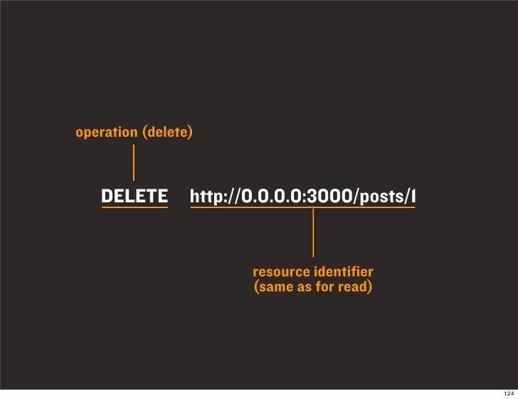 operation (delete)       DELETE        http://0.0.0.0:3000/posts/1                           resource identifier          ...