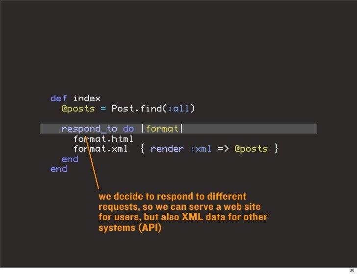 def index   @posts = Post.find(:all)    respond_to do  format      format.html     format.xml { render :xml => @posts }   ...