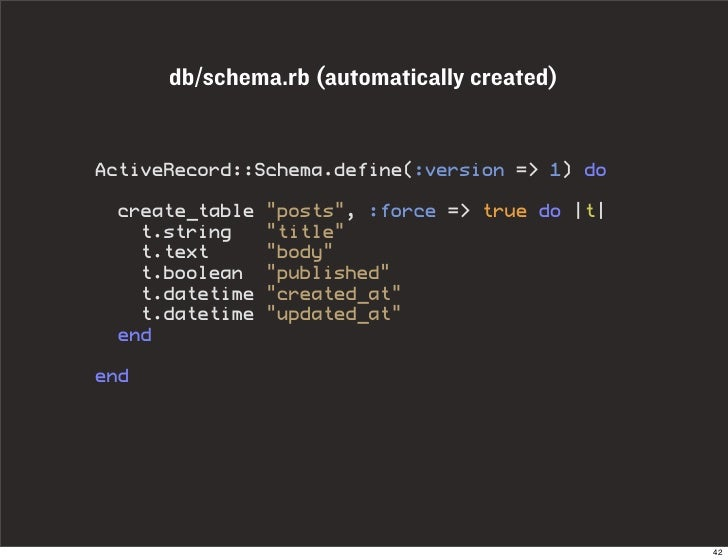 """db/schema.rb (automatically created)   ActiveRecord::Schema.define(:version => 1) do   create_table   """"posts"""", :force => t..."""