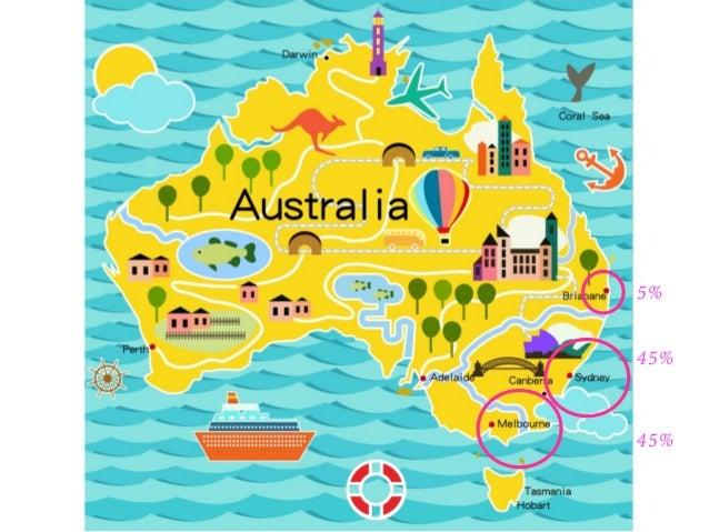 薪資 ➤ 台灣年薪百萬的等級,差不多就是澳洲的年薪⼗萬的等級 ➤ 雪梨、墨爾本的範圍⼤約在6~13萬 ➤ 布理事本⼤約是5~10萬 ➤ 離開市區就沒紅寶⽯⼯作了