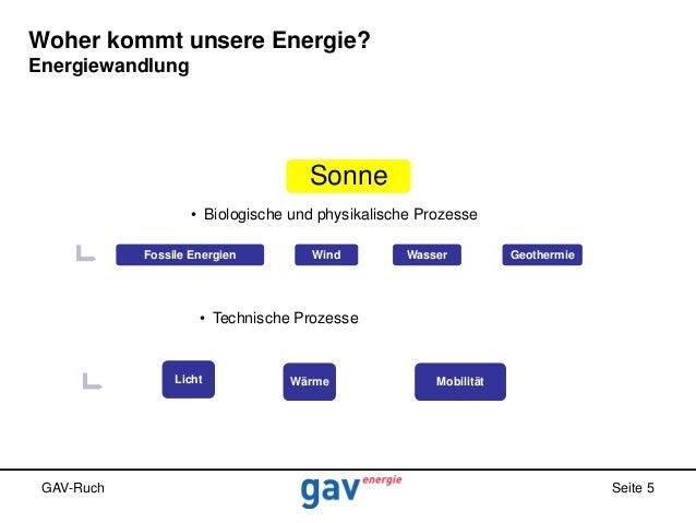 Woher kommt unsere Energie? Energiewandlung  Sonne • Biologische und physikalische Prozesse Fossile Energien  Wind  Wasser...