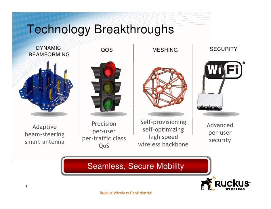 Technology Breakthroughs      DYNAMIC            QOS                       MESHING        SECURITY    BEAMFORMING         ...