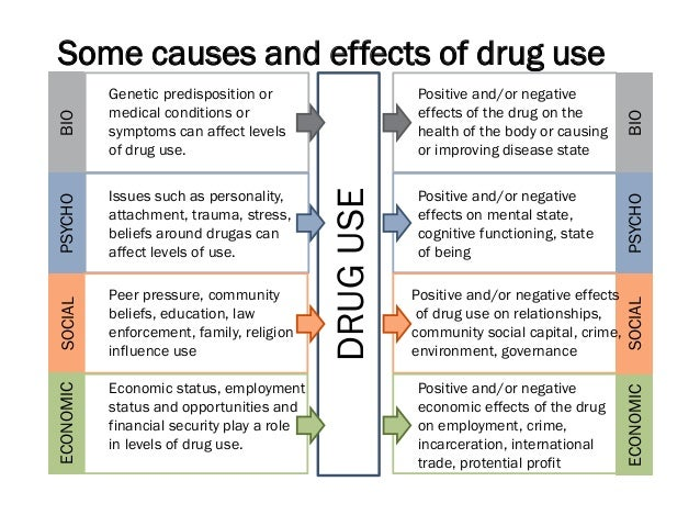 religious use of drugs In the bahá'í faith, use of alcohol and other drugs for intoxication, as opposed to medical prescription, is prohibited, see bahá'í lawsbut bahá'í practice is such laws should be applied with tact and wisdom.