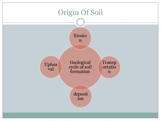 Soil type and their characteristic for Origin and formation of soil