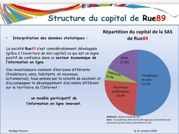 Le site RUE89 est participatif et gratuit</li></ul>http://www.rue89.com/<br />Nadège Poisson le 31 octobre 2009<br />