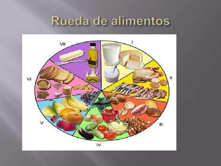 Rueda de alimentos<br />