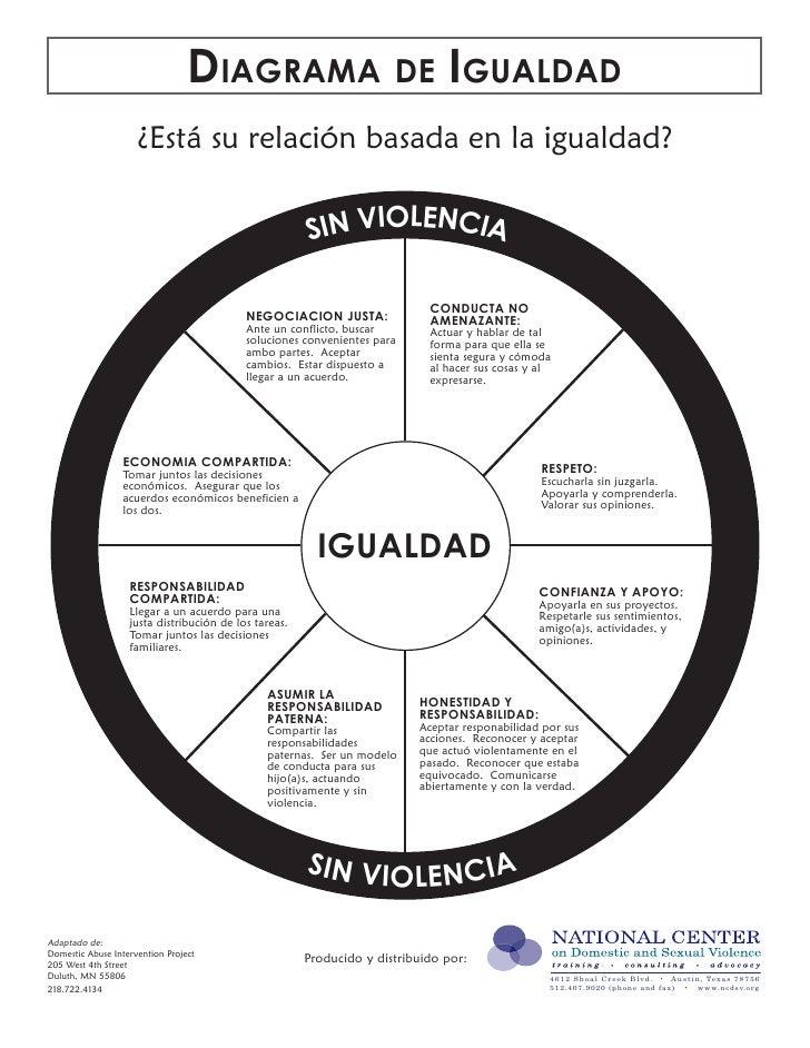 DIAGRAMA DE IGUALDAD                     ¿Está su relación basada en la igualdad?                                         ...