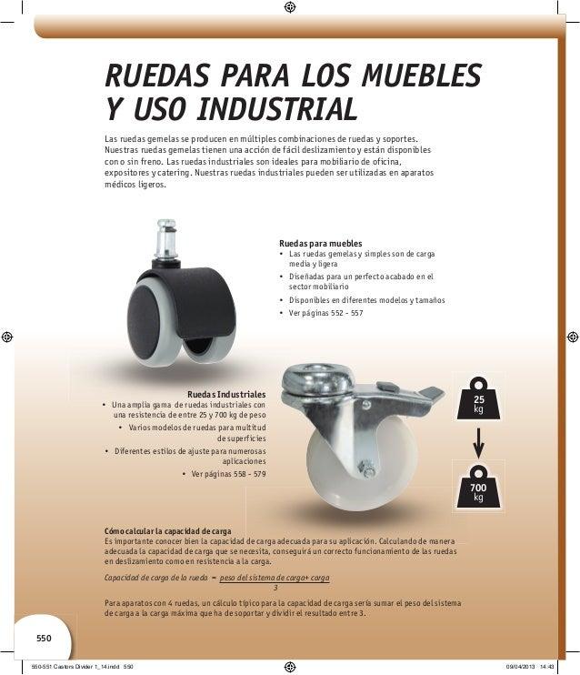 Moss express ruedas industriales y para mobiliario for Ruedas industriales antiguas para muebles