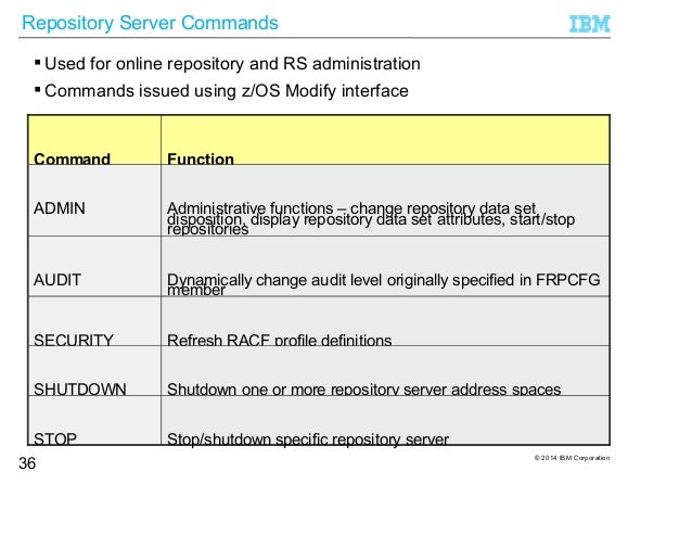 Rug Change Management.Dynamic Change Management In Ims Simplified To Deliver