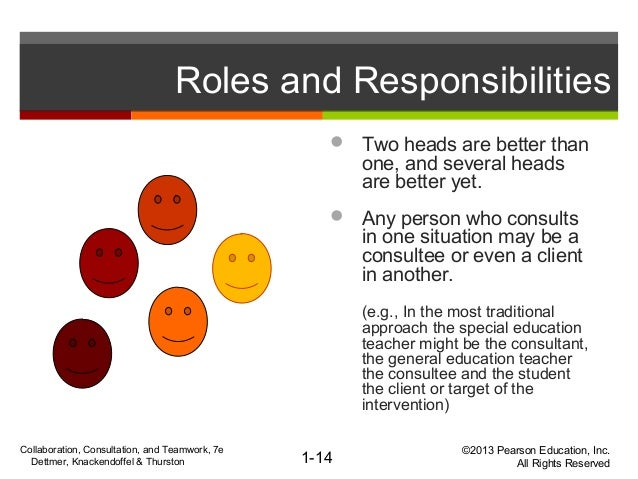 Collaborative Teaching Roles And Responsibilities ~ Chapter working together in collaboration