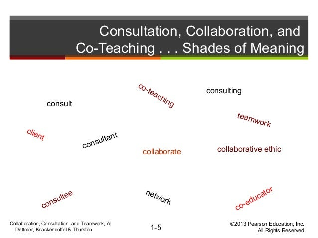 Collaborative Teaching Define : Chapter working together in collaboration