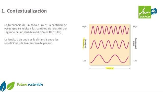 Diurno NocturnoLa frecuencia de un tono puro es la cantidad de veces que se repiten los cambios de presión por segundo. Su...